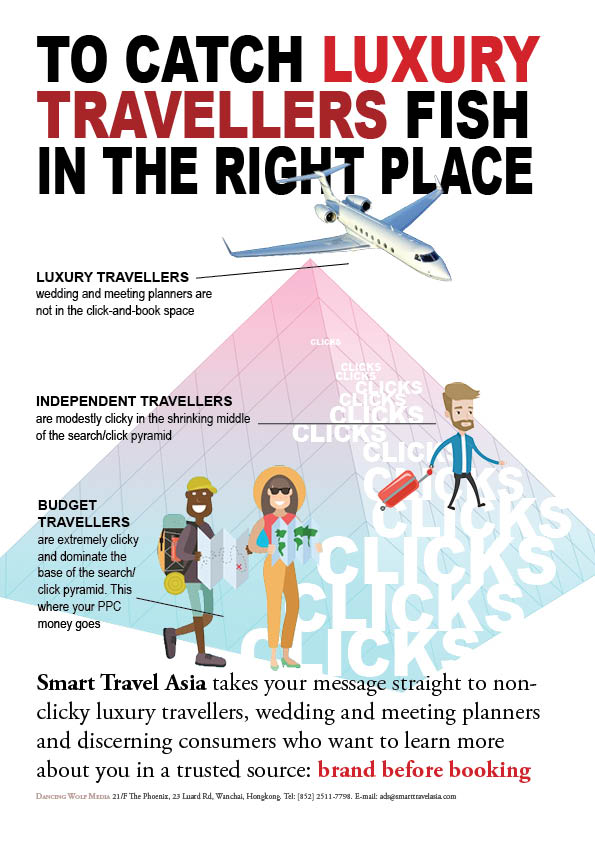 Luxury travellers are not in the click space